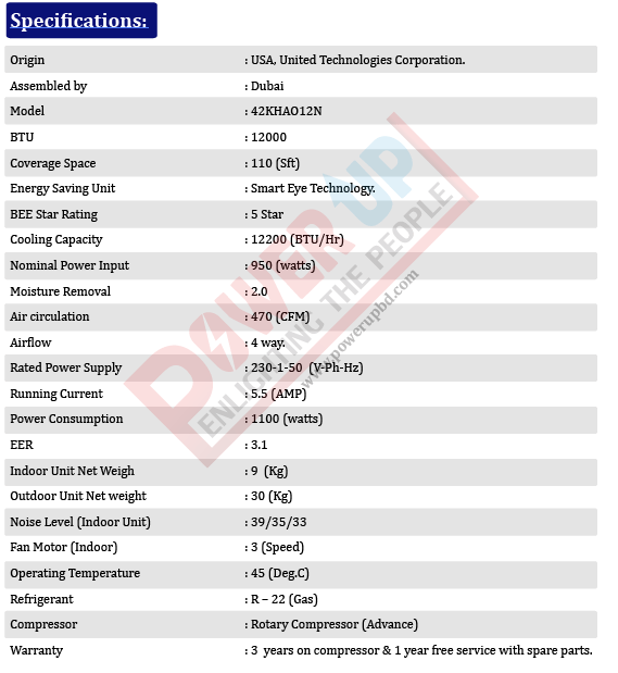 carrier 1 ton AC Specification